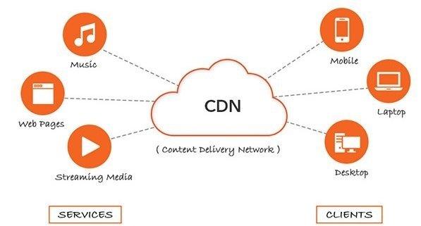 استفاده از CDN چه مزیت هایی دارد؟