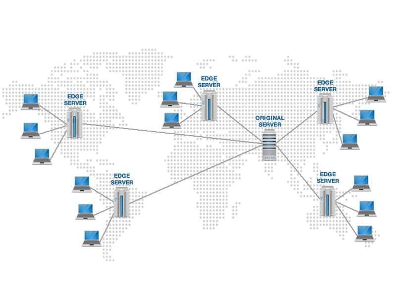 شبکه تحویل محتوا (CDN) و سئو