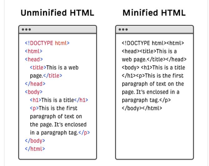 کد های خود را مینی فای(Minify) کنید.